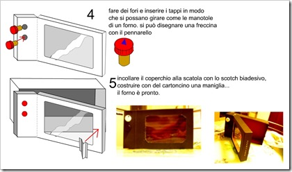 forno a microonde 2