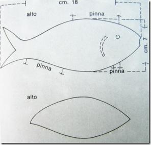 cartamodello per la presina a forma di pesce (clicca per ingrandire)