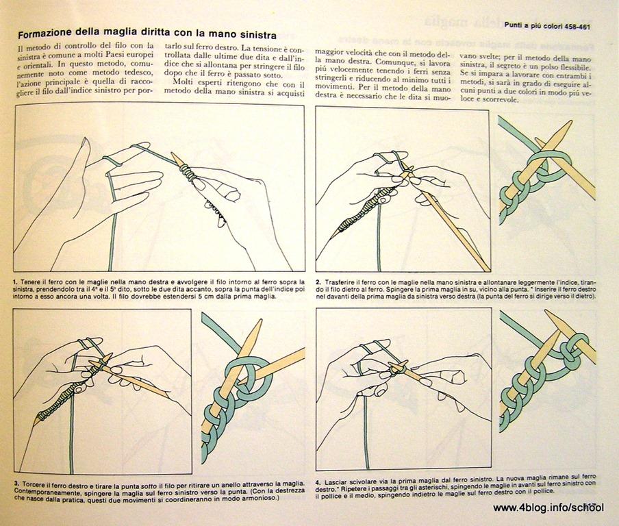 Imparare a lavorare a maglia