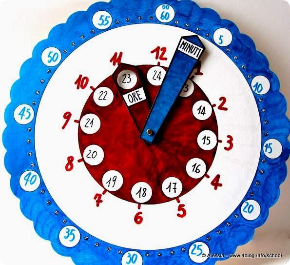 Risultati immagini per orologio didattico