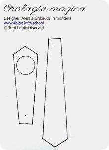 Orologio Magico, il template delle lancette