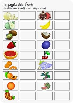 Giocare con i bambini: la pagella della frutta