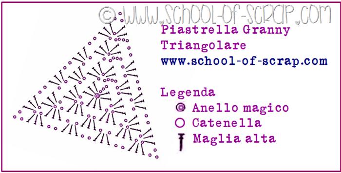 Scuola di Uncinetto: la piastrella granny triangolare