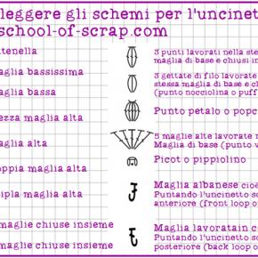 Scuola di Uncinetto: come si leggono gli schemi grafici