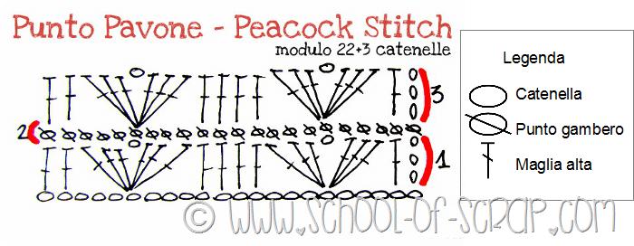 Scuola di Uncinetto: come si fa il Punto Pavone o Peacock Stitch
