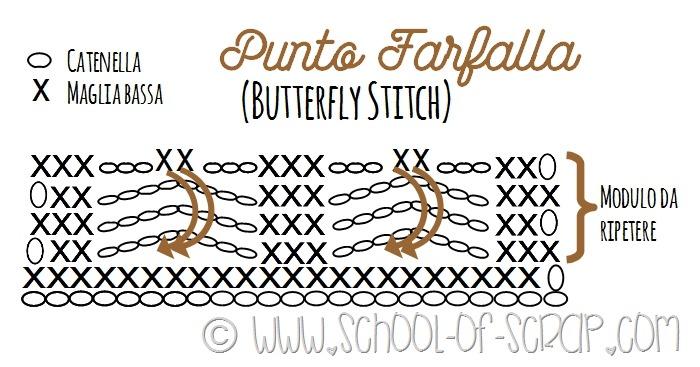 Scuola Di Uncinetto Lo Schema Del Punto Farfalla O Butterfly Stitch