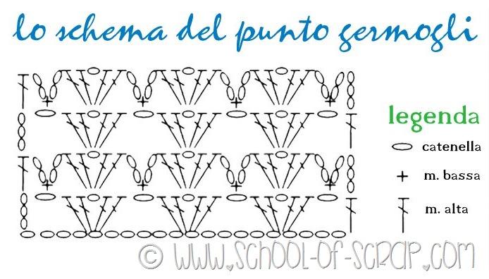 Scuola di uncinetto: schema del Punto Germogli bello, traforato e facile