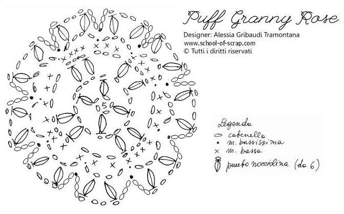 puff granny rose1