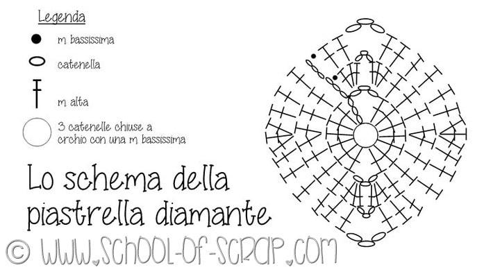 Lo schema della piastrela diamante-001