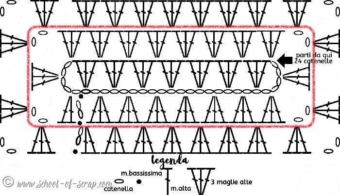 piastrella granny rettangolare - lo schema