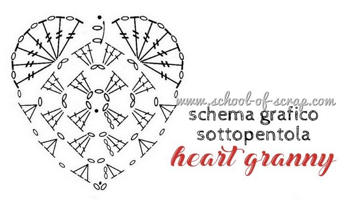 Sottopentola a cuore Heart Granny super facile all'uncinetto - schema grafico