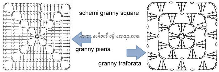 schemi granny square - piena e traforata