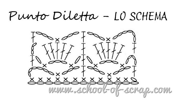 uncinetto punto Diletta - LO SCHEMA
